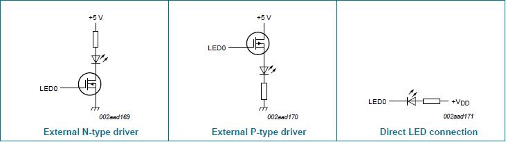 PWM output type